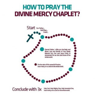 St Paul Catholic Church & Preschool: Divine Mercy Cenacles